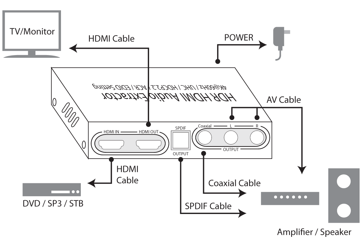 hight resolution of diagram example