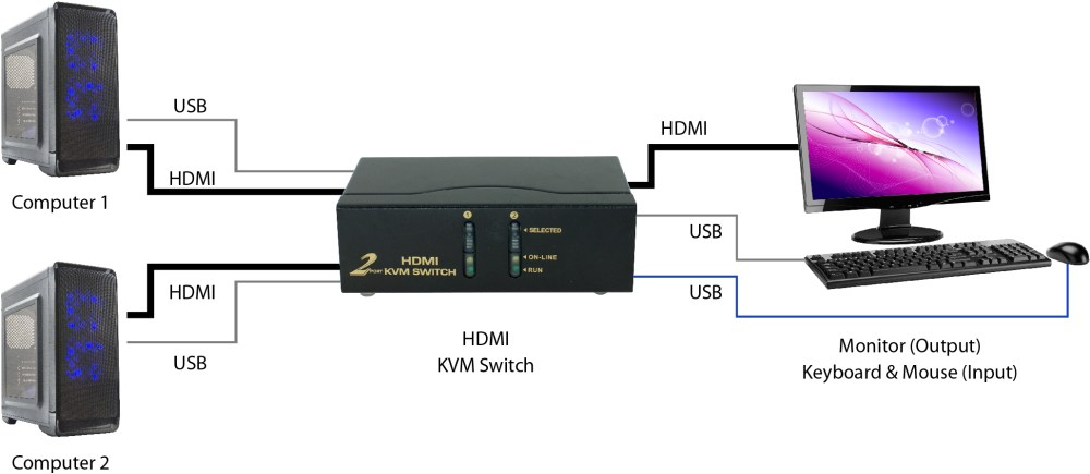 medium resolution of diagram general connection