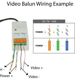passive video balun terminal type for ccd cameras power converted with surge protection camera side [ 1698 x 1058 Pixel ]