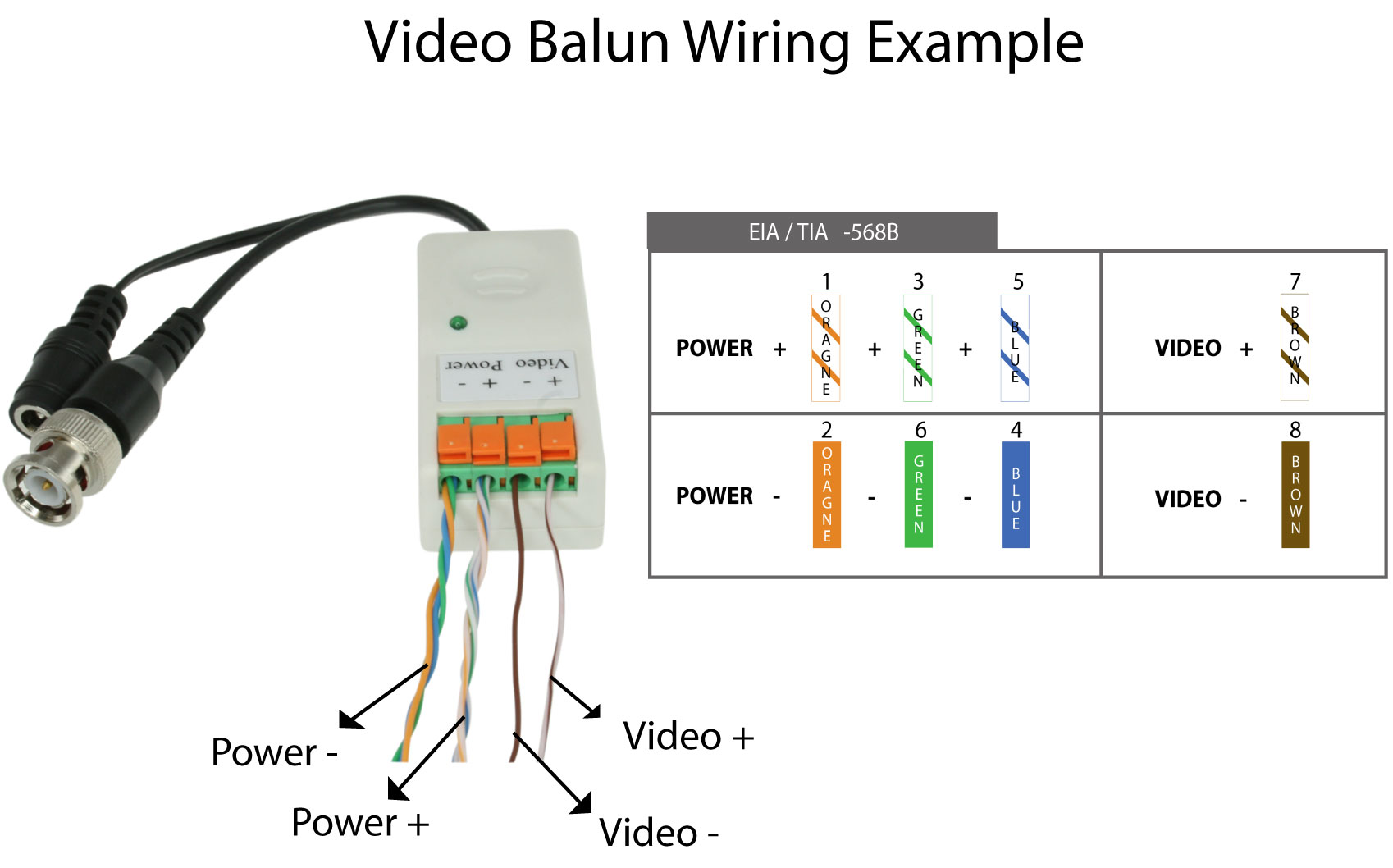 hight resolution of passive video balun terminal type for ccd cameras power converted with surge protection camera side