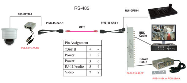 rj45 to rj11 adapter wiring diagram earth s core balun y-cable - pi manufacturing