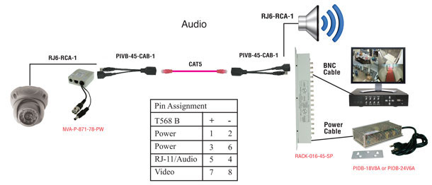 rj45 to rj11 pinout diagram 99 ford explorer cooling system 6p2c plug rca male cable, 6ft, transmit audio over balun cat5 - pi manufacturing