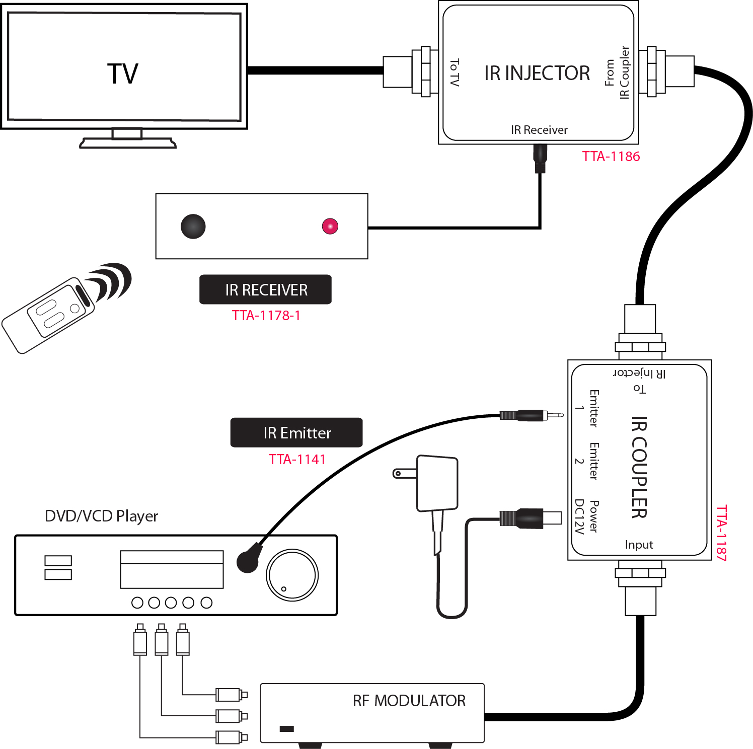 [DIAGRAM] Wiring Diagram For Coaxial Cable FULL Version HD