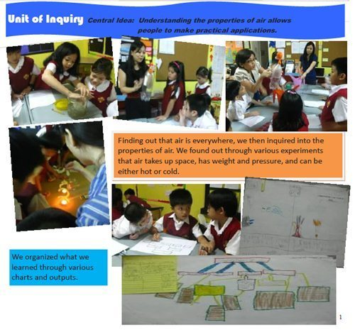 Source: DIS Grade 1 Newsletter