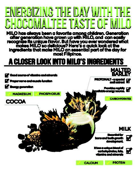 Milo Taste Infographic_FINAL