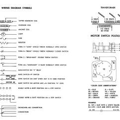 Electrical Wire Diagram Symbols 72 Ford F100 Wiring Car Schematic Get Free Image About
