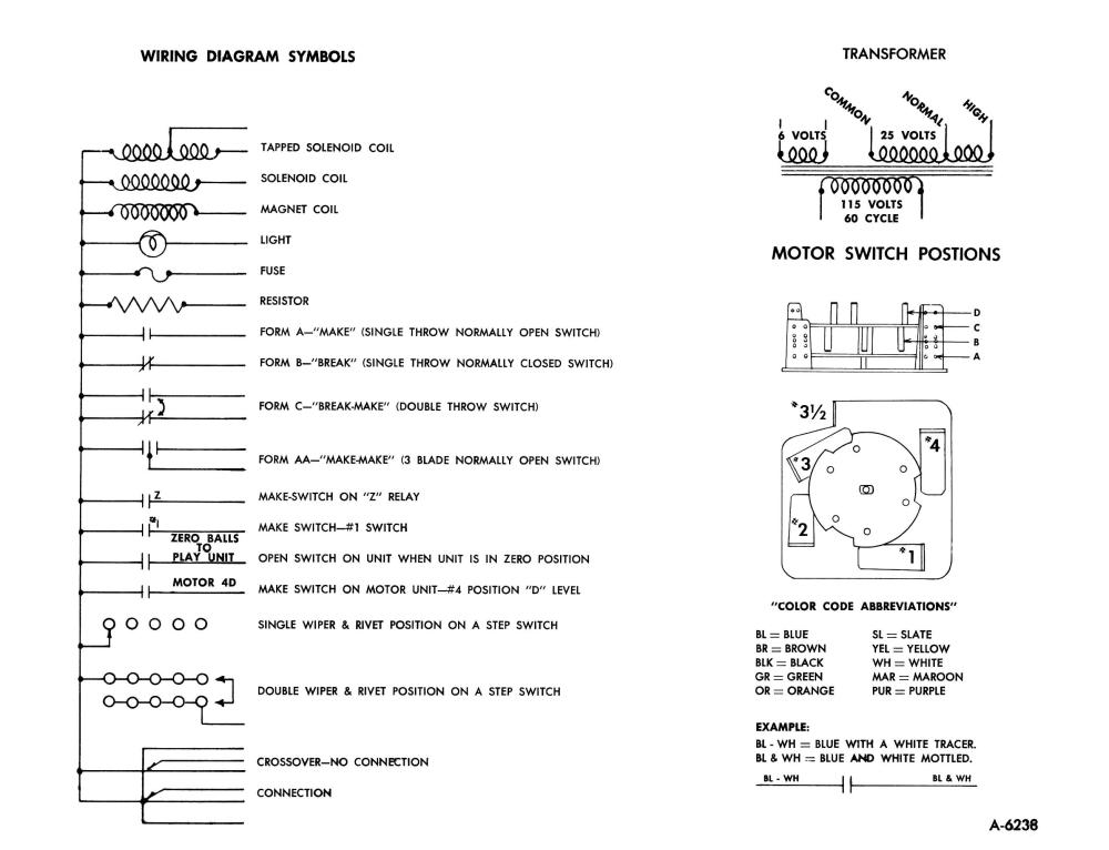 medium resolution of wiring diagram symbols a 6238