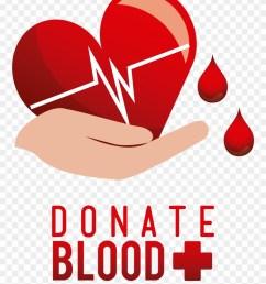 blood donation fo guang shan clipart [ 880 x 1110 Pixel ]