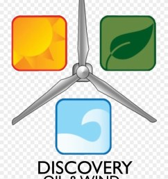 discovery oil wind energy services formatw wind power clipart [ 880 x 1187 Pixel ]