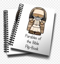 parables of the bible mini flip books clip art free png download [ 880 x 911 Pixel ]