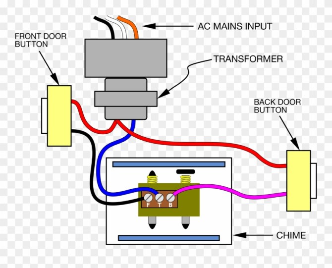 wiring schematic for door bell  easy wiring diagrams