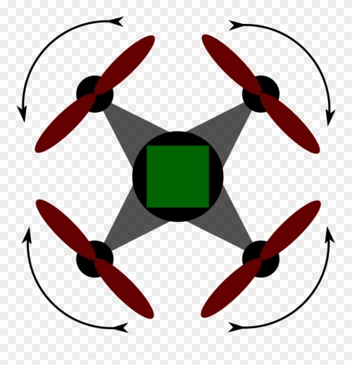 small resolution of quadcopter stabilization scheme png drone top view clipart