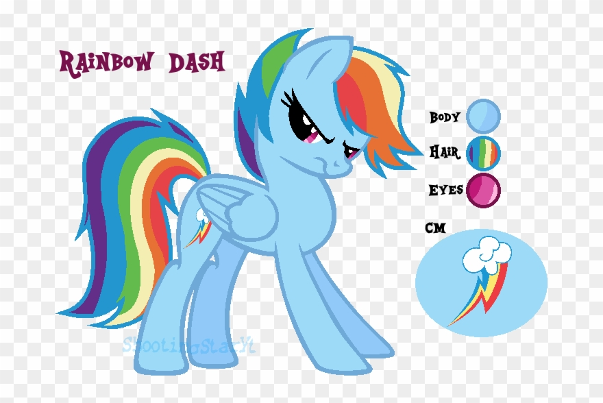 Pictures Of Rainbow Dash Mlp Rainbow Dash Shootingverse Rainbow Dash Clipart 2215019 Pinclipart