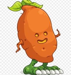 jacksparrow s sweet potato clipart [ 880 x 1035 Pixel ]