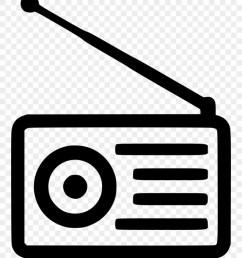 radio wave clipart radio wave computer icons png download [ 880 x 1060 Pixel ]