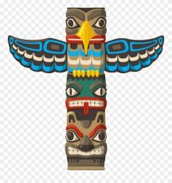 totem pole edit 1 animal native american totem pole clipart [ 880 x 940 Pixel ]