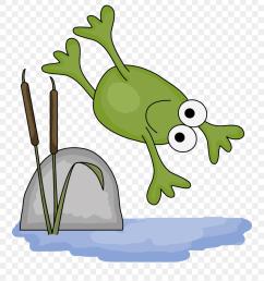 First Grade Amphibians Worksheet Clipart (#5423683) - PinClipart [ 984 x 880 Pixel ]