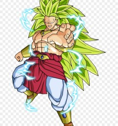 goku clipart super saiyan3 dragon ball z broly png transparent png [ 880 x 1222 Pixel ]