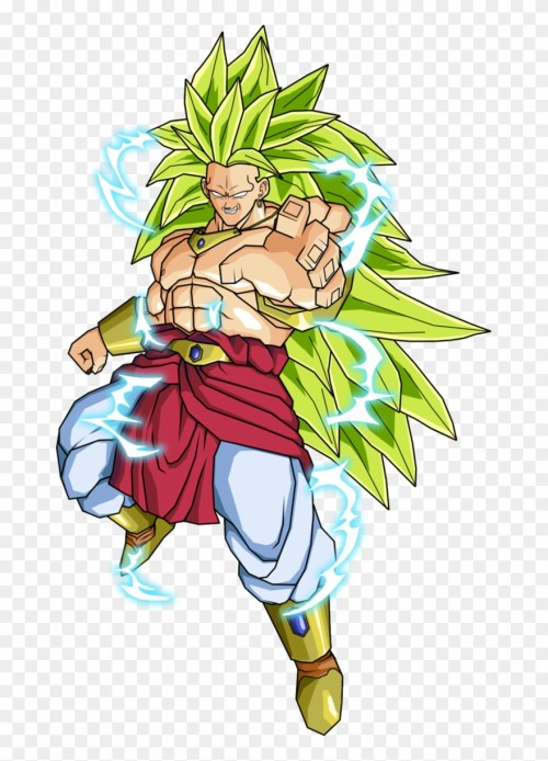 small resolution of goku clipart super saiyan3 dragon ball z broly png transparent png