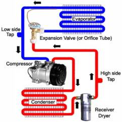Ford Taurus Cooling System Diagram Labelled Of A Circle Pinkalla Auto Solutions - Automotive And Truck Repair Racine Wisconsin 53403 Air ...