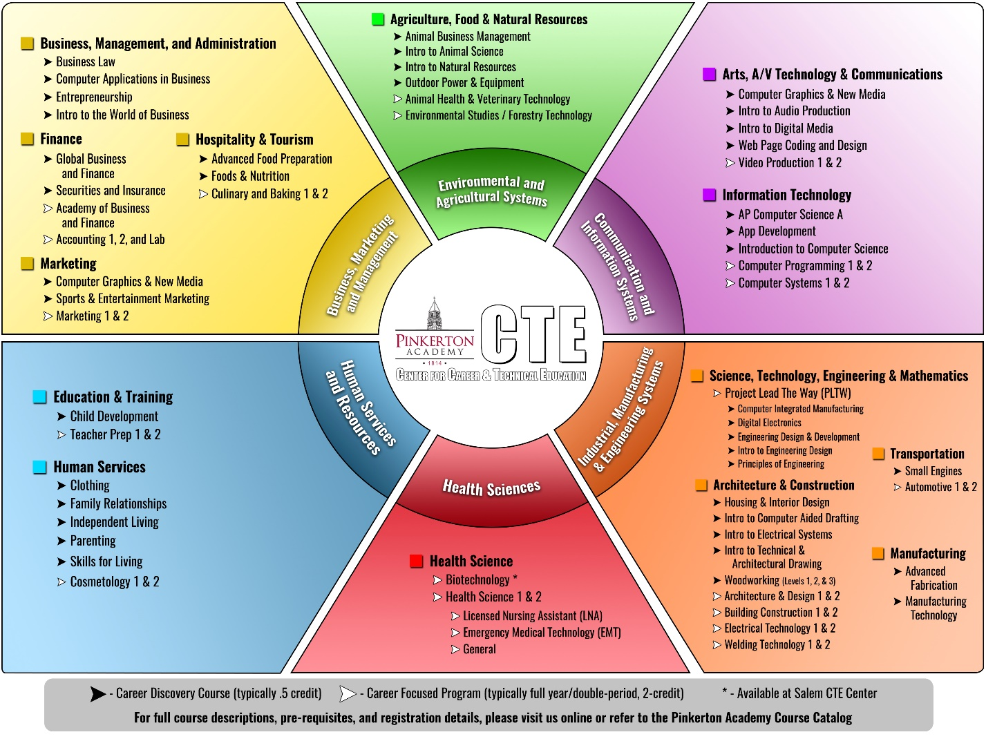 hight resolution of cte cluster wheel