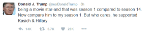 Text of Trump's tweet reads as follows: being a movie star-and that was season 1 compared to season 14. Now compare him to my season 1. But who cares, he supported Kasich & Hillary