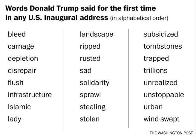 trump-words