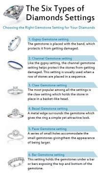 Engagement Rings: Understanding Types & Settings