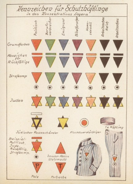 Dauchau concentration camp's classification system, including the pink triangle, published by PinkNews on Holocaust Memorial Day