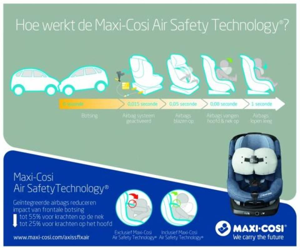 Infographic Mijlpalen Maxi Cosi - Veilig op reis   Met kinderen in de auto   Betty