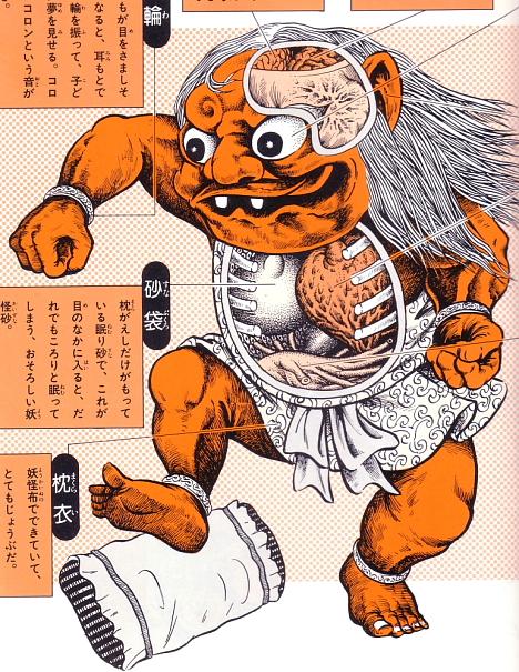 Makuragaeshi anatomical illustration from Shigeru Mizuki's Yokai Daizukai --