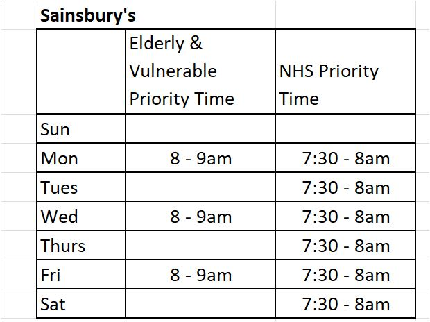 Sainsbury's Special Hours