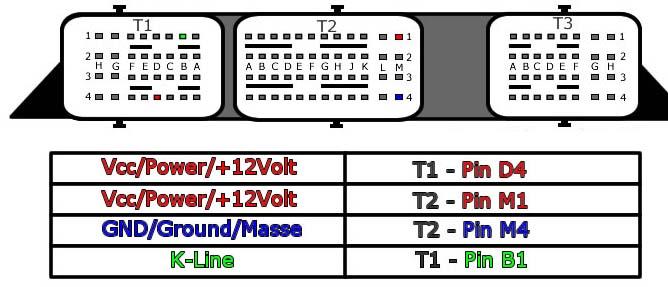 renault master ecu wiring diagram 3 phase compressor 2002, 206 2.0 hdi nie odpala - immo?, ecu? elektryka i elektronika www.206club.net