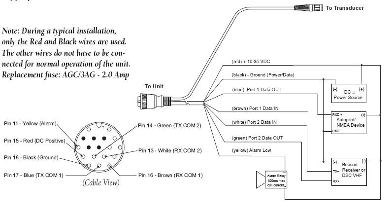 Garmin 17 Gps Wiring Diagram Garmin 19 Pin Nmea 0183 Gpsmap Pinout Cable And