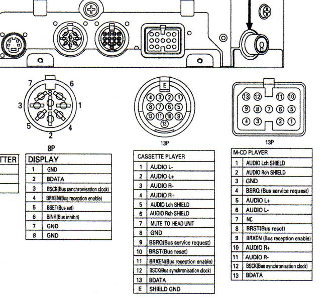 Possibly pinout of Pioneer headunit in Renault Espace III
