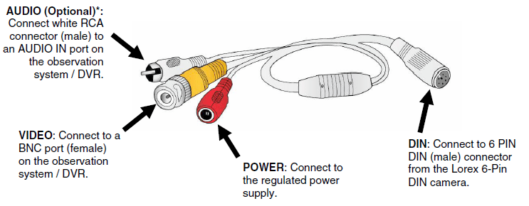 lorex 6pin din to rca pinout cable and connector