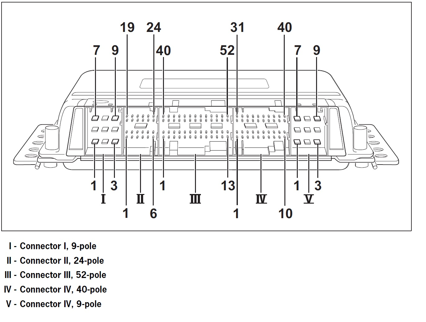 Porsche 997.1 Turbo DME Pinout ECU : Pinout cable and