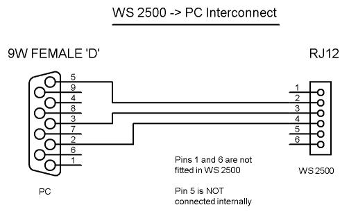 Usb Rs232 Wiring Diagram - Wiring Diagram