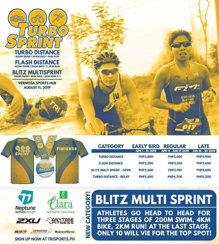 Turbo Sprint Poster with Blitz Category 2019 Triathlon 720x800