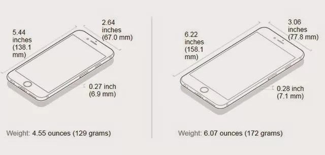 iPhone 6 vs iPhone 6 Plus: Specs, Features and Price in
