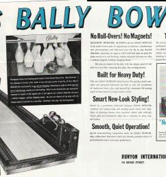 1969 bally bowler these three games used a unique swivel action reciprocating pins which allowed the pins to move in any direction not just  [ 1600 x 1036 Pixel ]