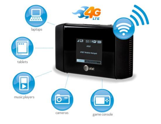 att-mobile-hotspot-elevate-4g