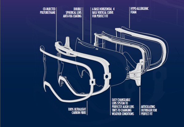 Red-Bull-Racing-Eyewear-Parabolica-exploded-view