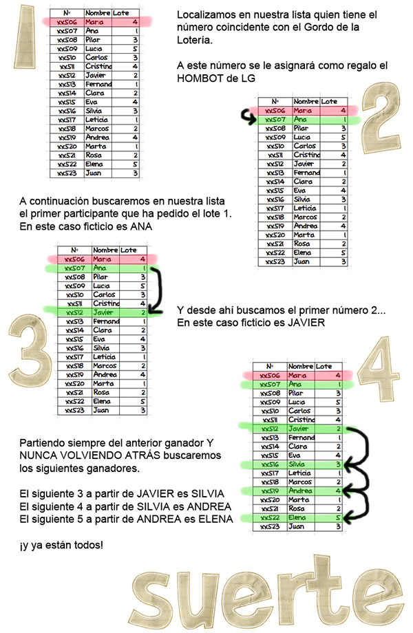 Eleccion-sorteo-navidad_PintandoUnaMama