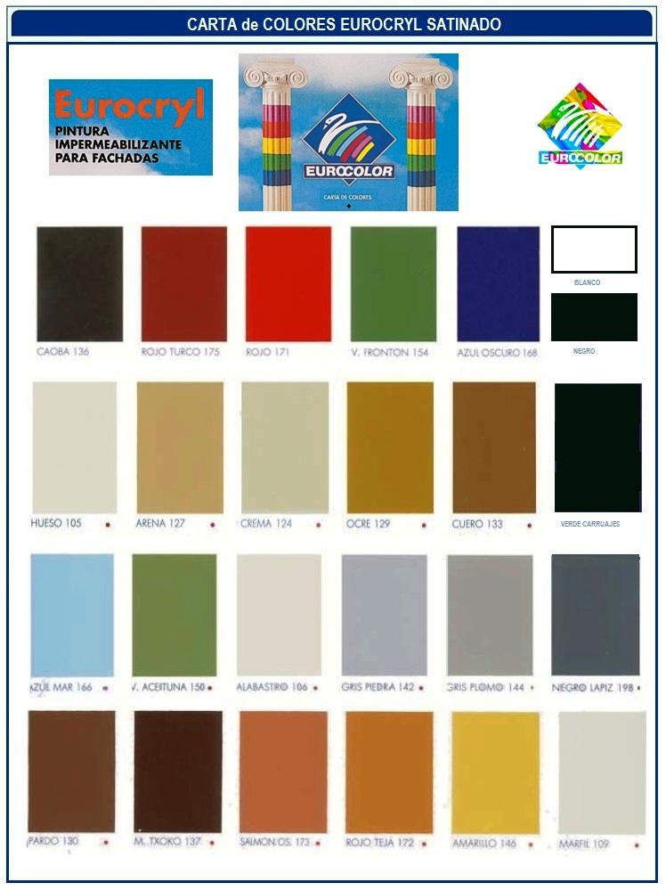 Carta De Colores De Pintura Para Habitaciones