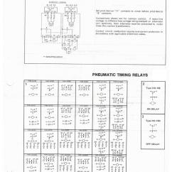 Wiring Diagram For Square D Lighting Contactors Lights Australia Pioneer Breaker & Control Supply - Your One Stop Shop All Electrical Products!