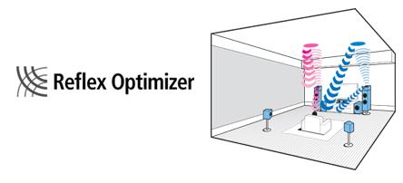 reflex optimizer diagram image