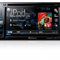 Pioneer Car Cd Player Wiring Diagram Lion Life Cycle Avh X1700s Dvd Receiver With 6 2 Display Siriusxm Ready Staticfiles Pusa Electronics Product Images Receivers