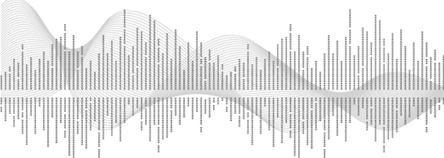 imagem gráfica da música