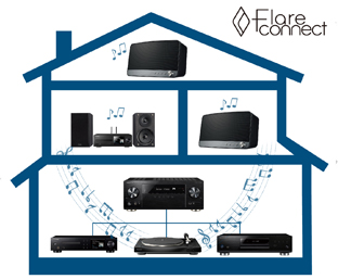 av receiver wiring diagram 30 amp plug vsx 832 5 1 channel network with ultra hd multi room audio offers a variety of ways to enjoy music